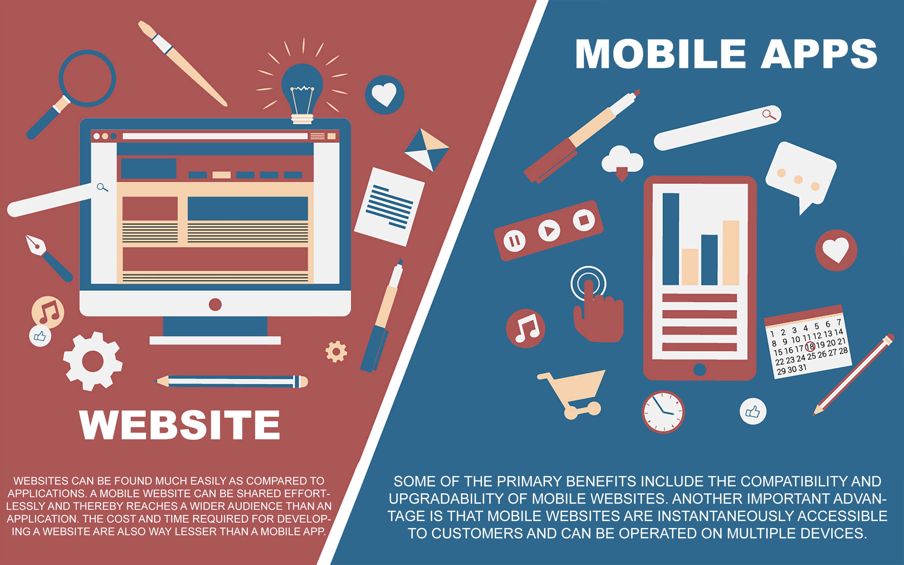 Mobile App Design Company in navi Mumbai