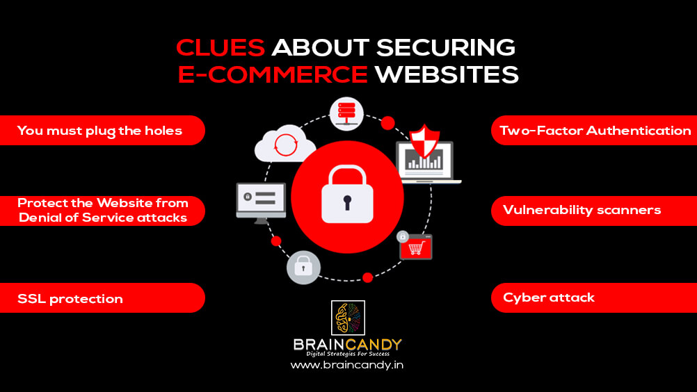 Clues about securing E-commerce Websites