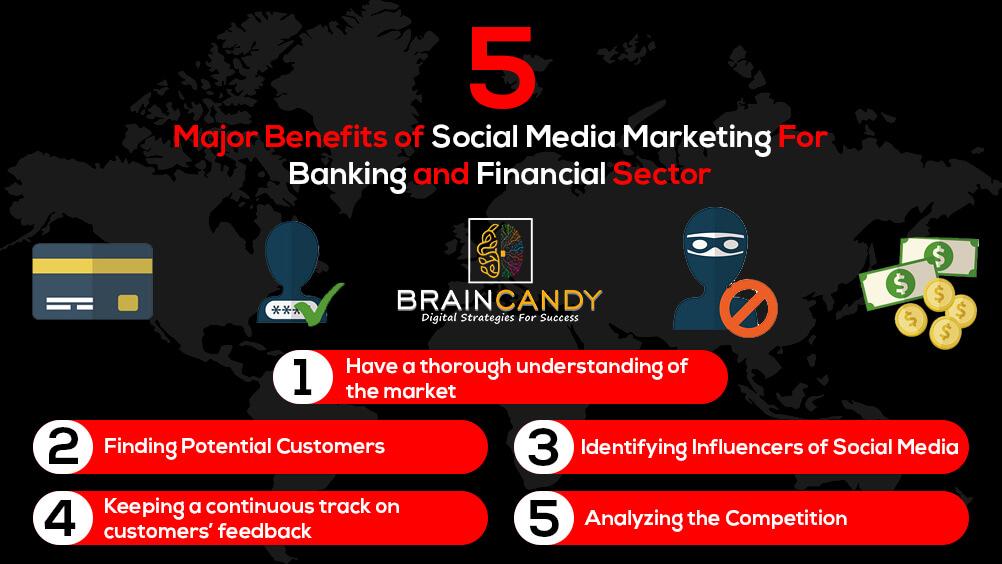Major Benefits of Social Media Marketing