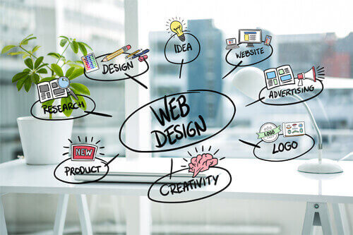 Website Design Company In Ahmedabad Web Development Application