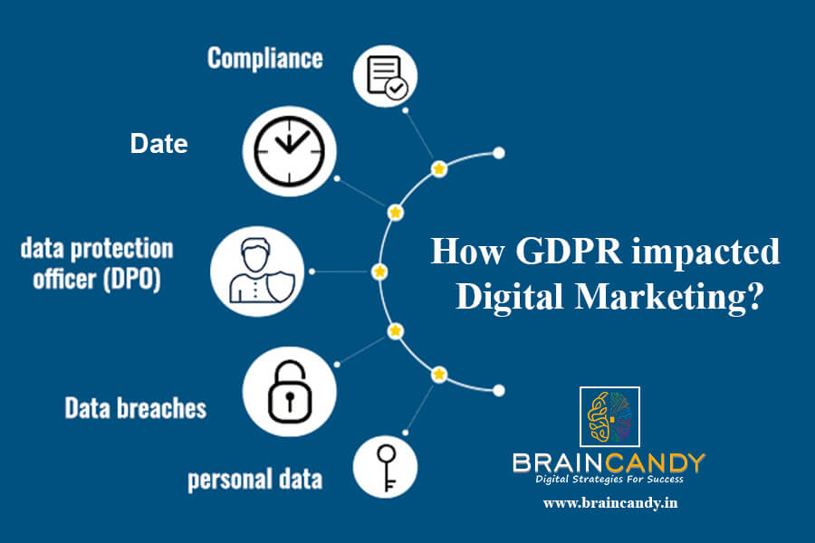 How GDPR impacted digital marketing